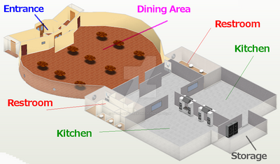 3 d view design restaurant managment by divine angel for Homestyler login