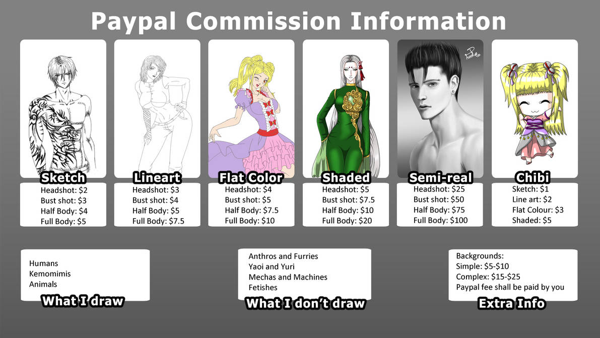 Paypal Commission Info