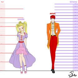 CM - HC AeronCelly by Shin--chan