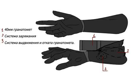 Jaina's Hand by Vizelius