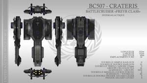 Stargate Polaris Task Group C2