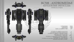 Stargate Polaris Task Group D2