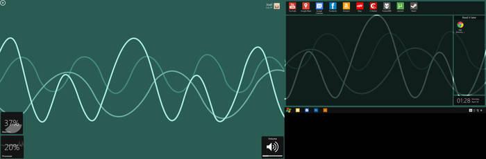 Minimal Metro Windows 7 (Clean)