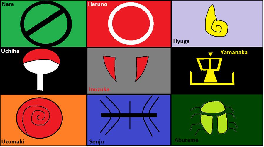 Naruto Nara Clan Symbol