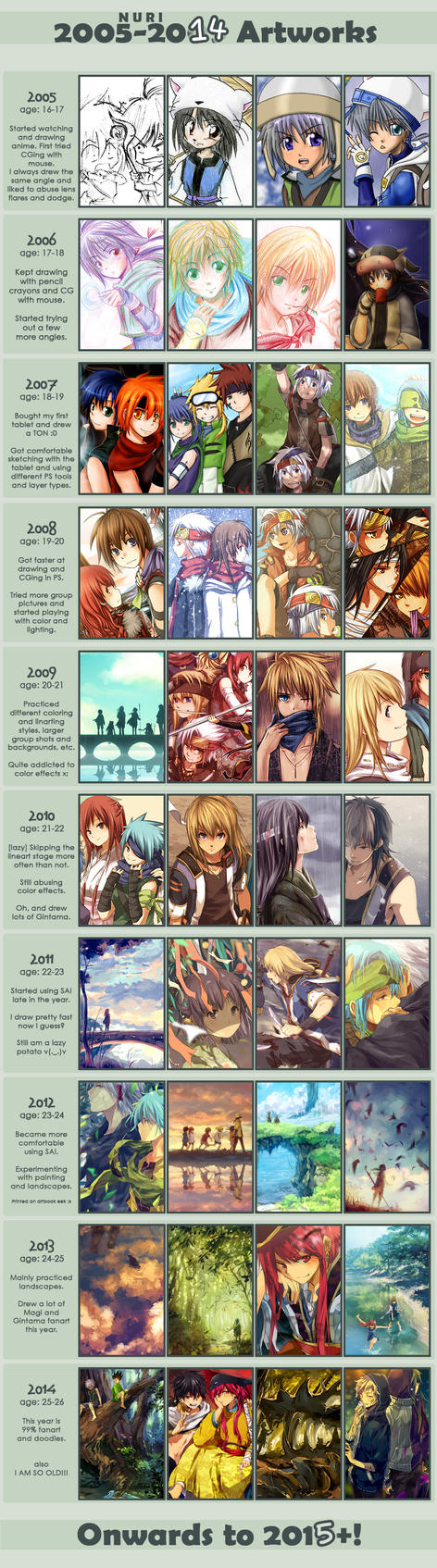 2005-2014 Art Meme by nuriko-kun