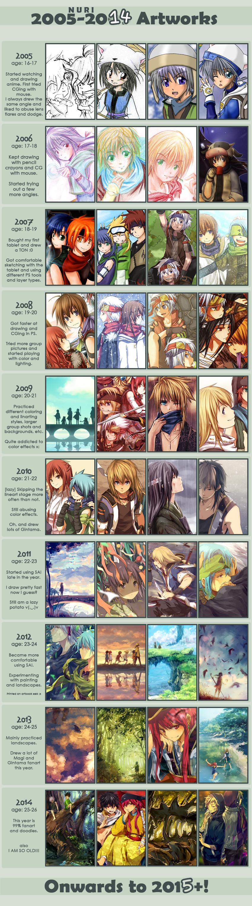 2005-2014 Art Meme by nuriko-kun