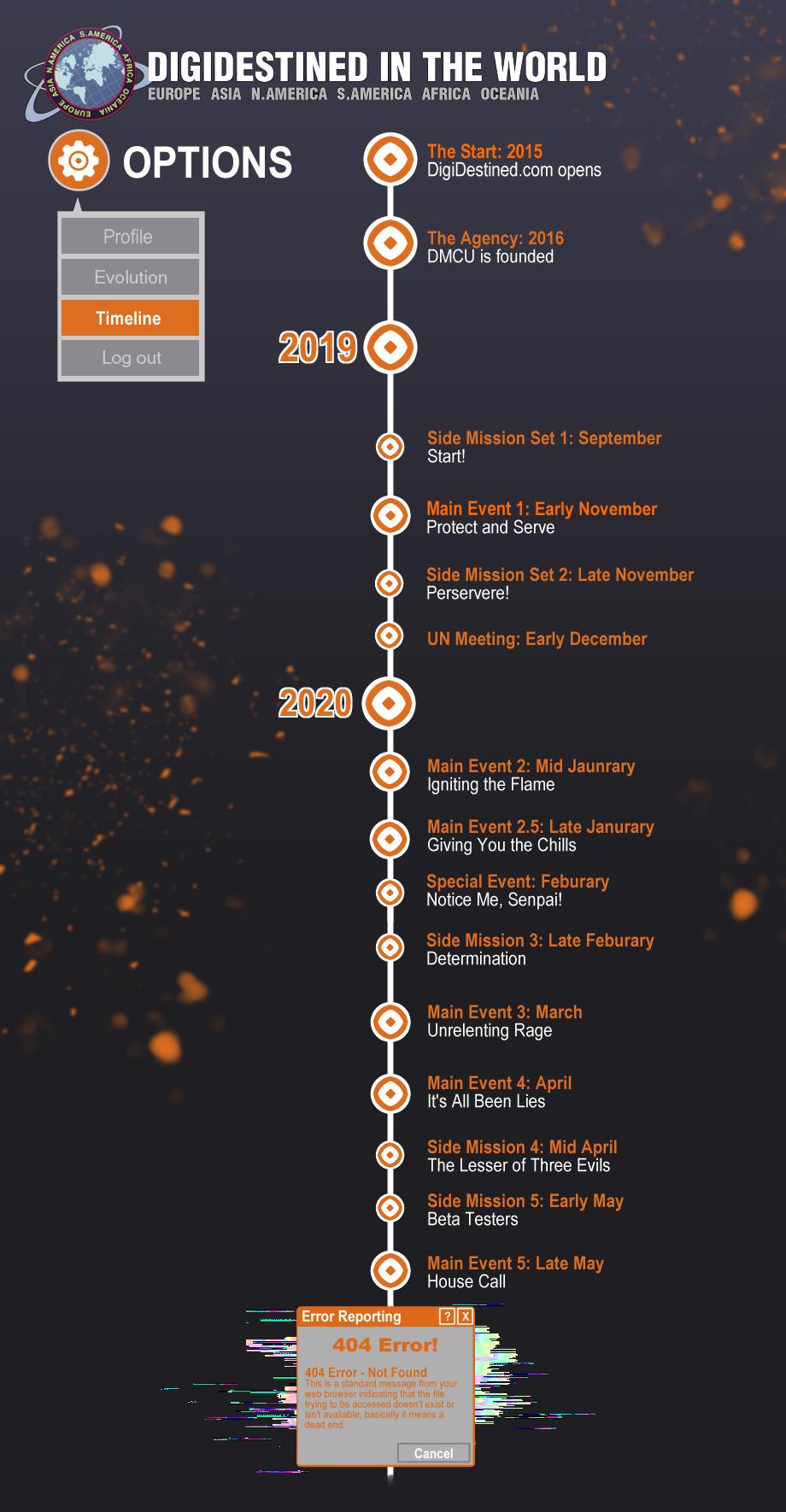 .com: Timeline