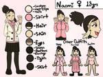 Naomi Reference