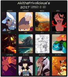 AkitheFrivolicious' Summary of Art: 2017