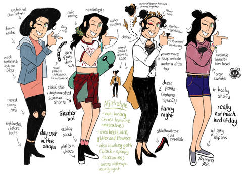 OC Fashion Guide: Alfie
