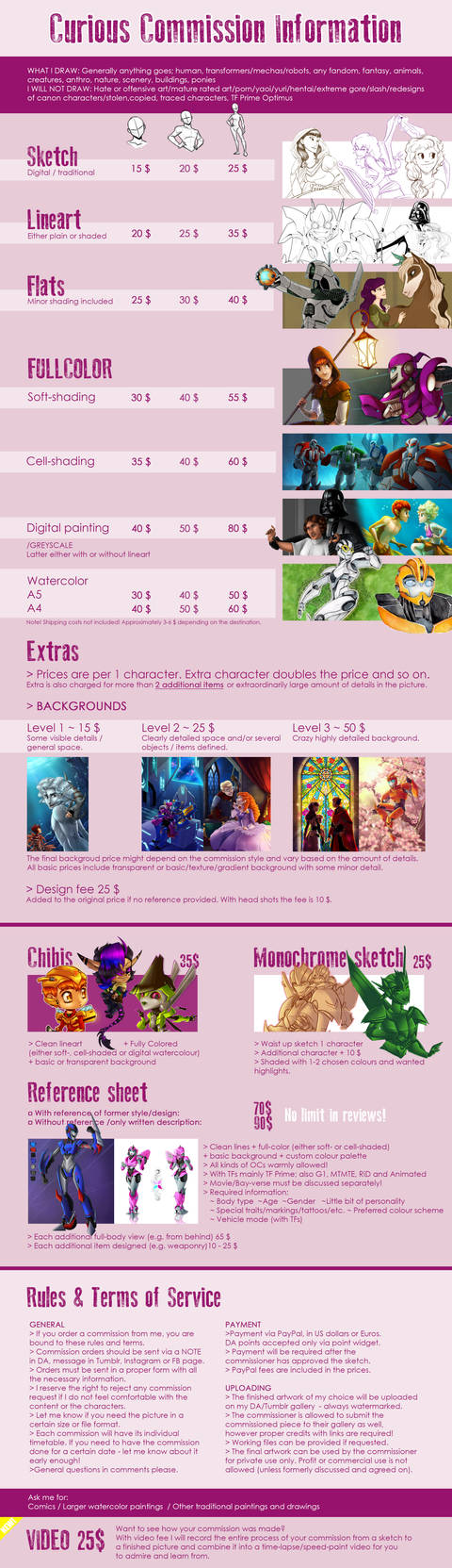 Curious Commission Information