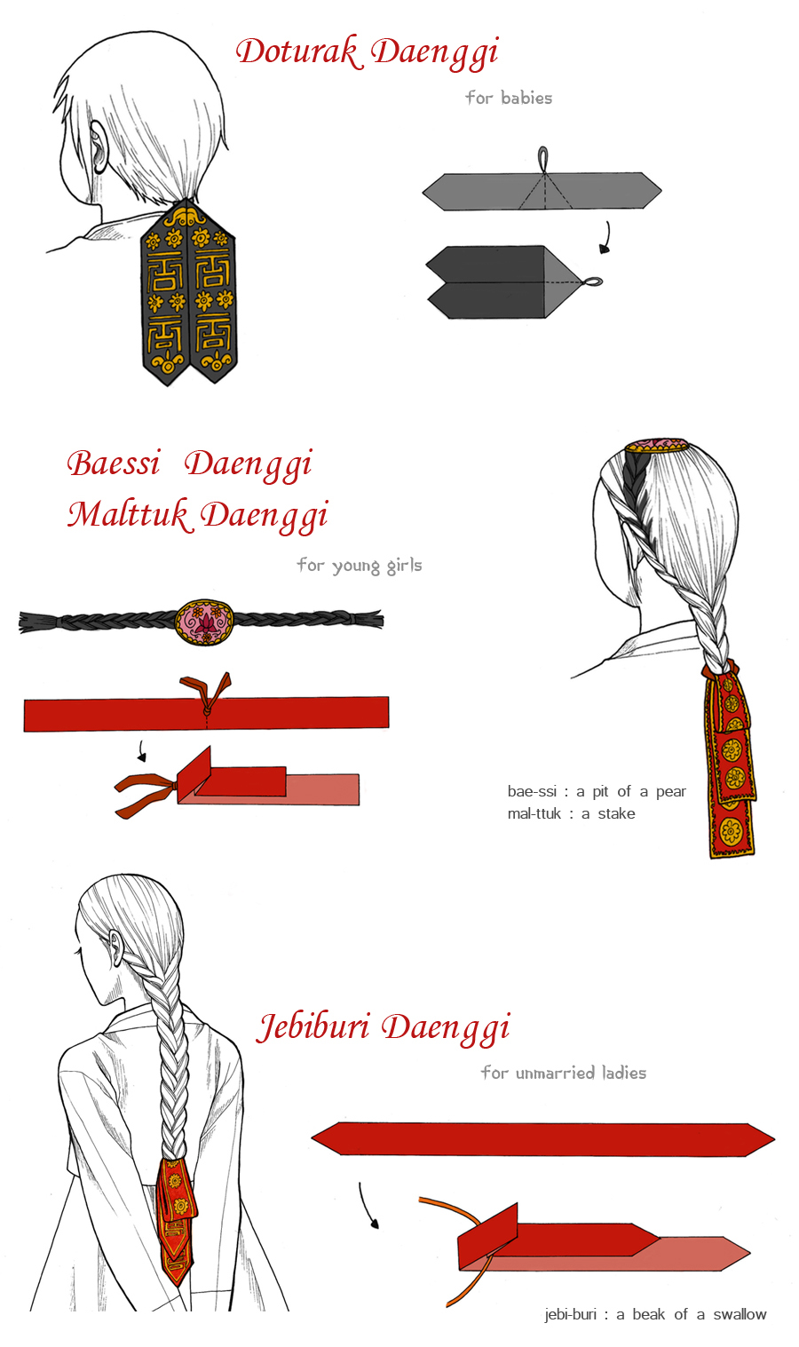 Daenggi 2 by Glimja