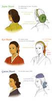 Married Women's hair style (2)