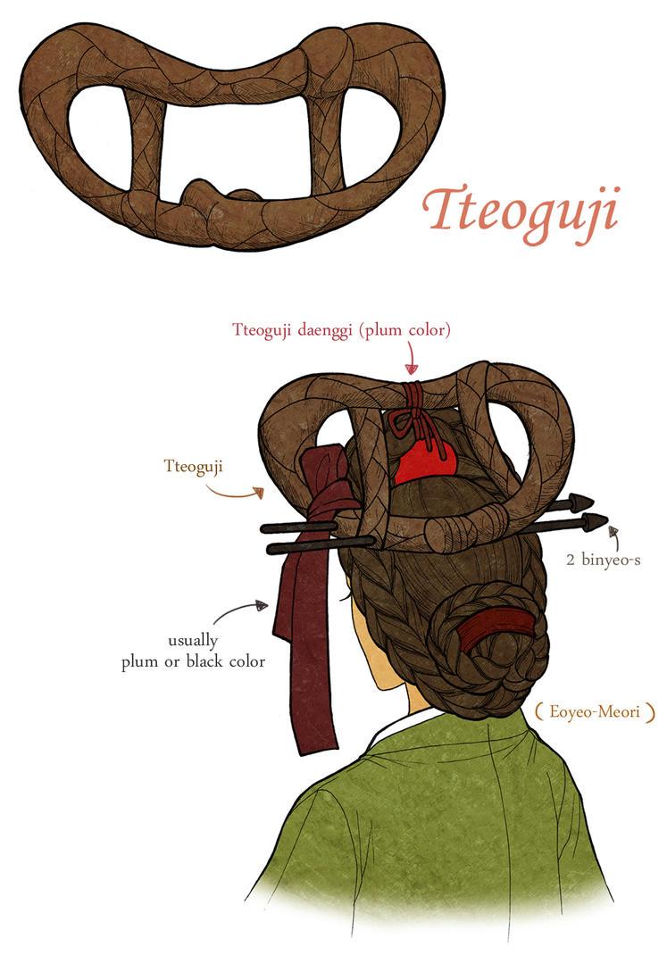Tteoguji by Glimja