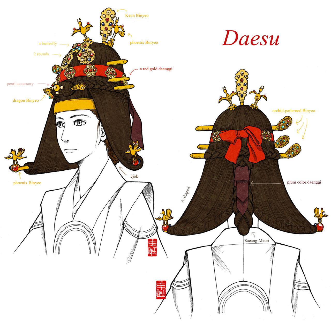 Daesu by Glimja