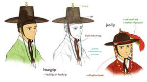 Joseon Men's Hats 2