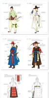Hanbok ArtBook 2