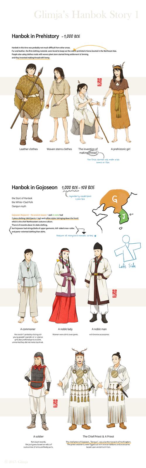 Hanbok Story 1 by Glimja
