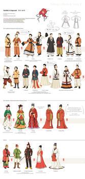 Hanbok Story 2