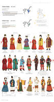 Hanbok Story 3