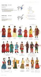 Hanbok Story 3 by Glimja
