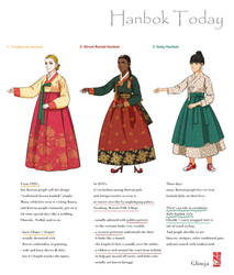 Hanbok Today by Glimja