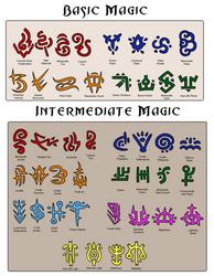 Magic Elemental Runes by Wyngrew