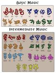Magic Elemental Runes