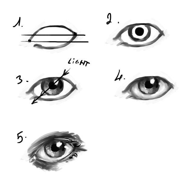 eye tutorial by liiga on deviantart