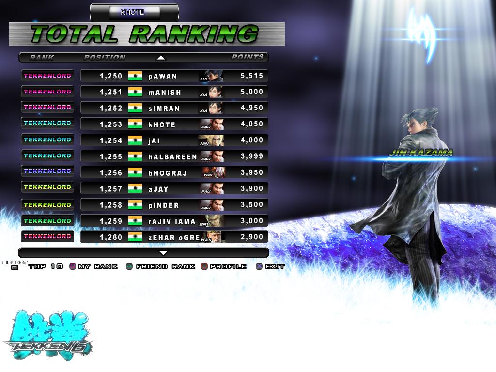 Tekken 6 Br Ranking Screen By Khotebabu On Deviantart