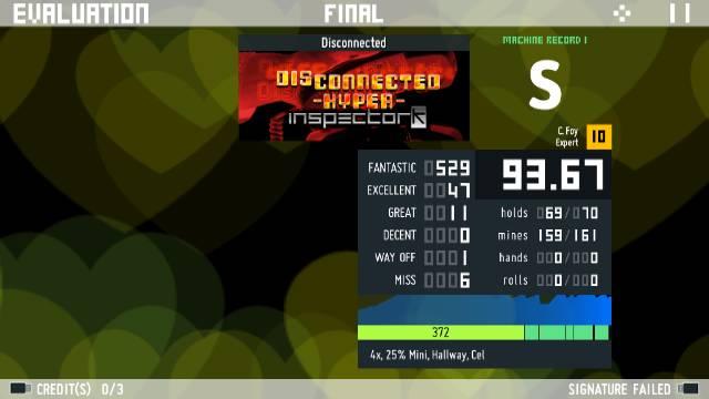 Disconnected Hyper SX