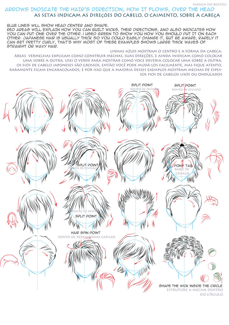 HD Wallpapers Anime Hairstyle Names Ebdesktopghdgq - Anime hairstyle names