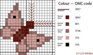 Cross Stitch Pattern: Moth
