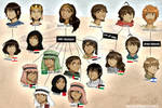 APH: Family tree of Middle East