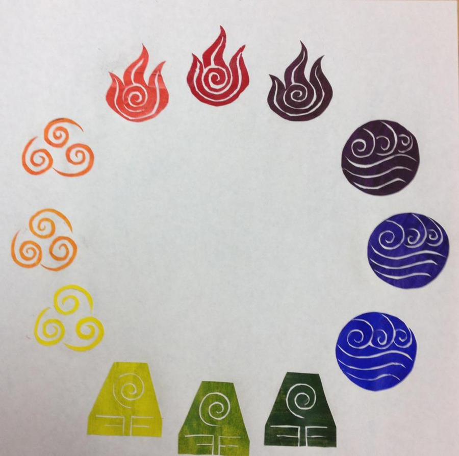 Color Wheel: Avatar Style by 106Eli