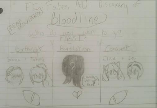 Fire Emblem Fates AU (HELP NEEDED IN DESCRIPTION)