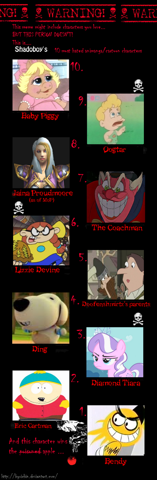 9 Most Annoying Cartoon Characters : Top most hated characters by shadoboy on deviantart