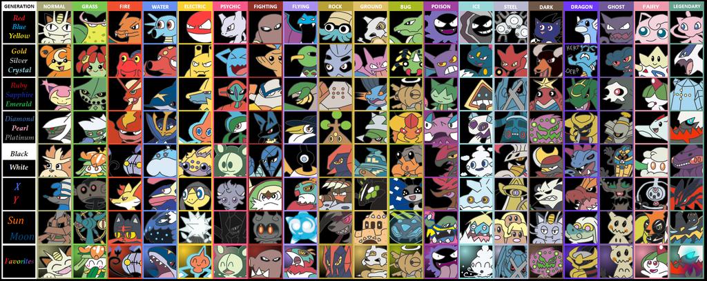 Shadoboy's Favorite Generation Pokemon Meme by Shadoboy