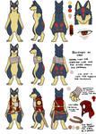 Character Sheet - Masamune