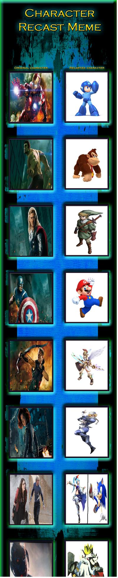 Nintendo Age of Ultron by SuperMarioMaster170