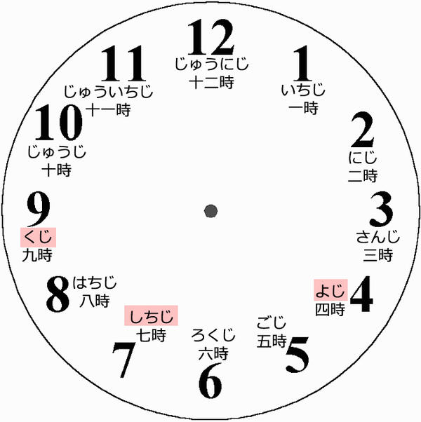 Printable: Clock by LearningJapanese on DeviantArt
