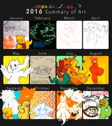 2016 Summary of Art Meme