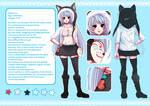 Character sheet: ISA