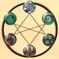 Six Element Model by nachtwulf