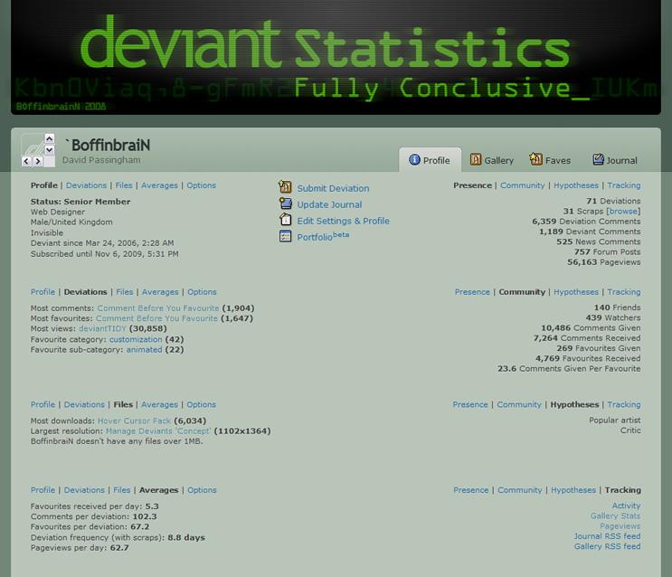 Deviant Statistics: FC by BoffinbraiN