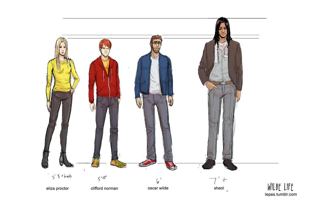 Human Height Chart | www.pixshark.com - Images Galleries ...