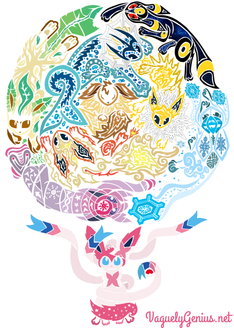 Tribalish Eeveelutions With Sylveon By Vaguelygenius