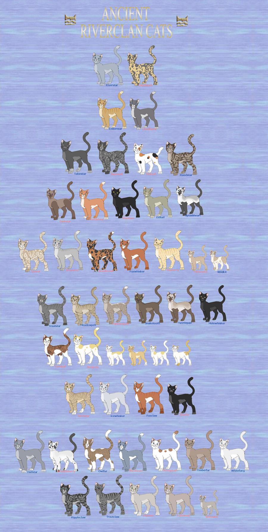 Riverclan Cat Name Generator