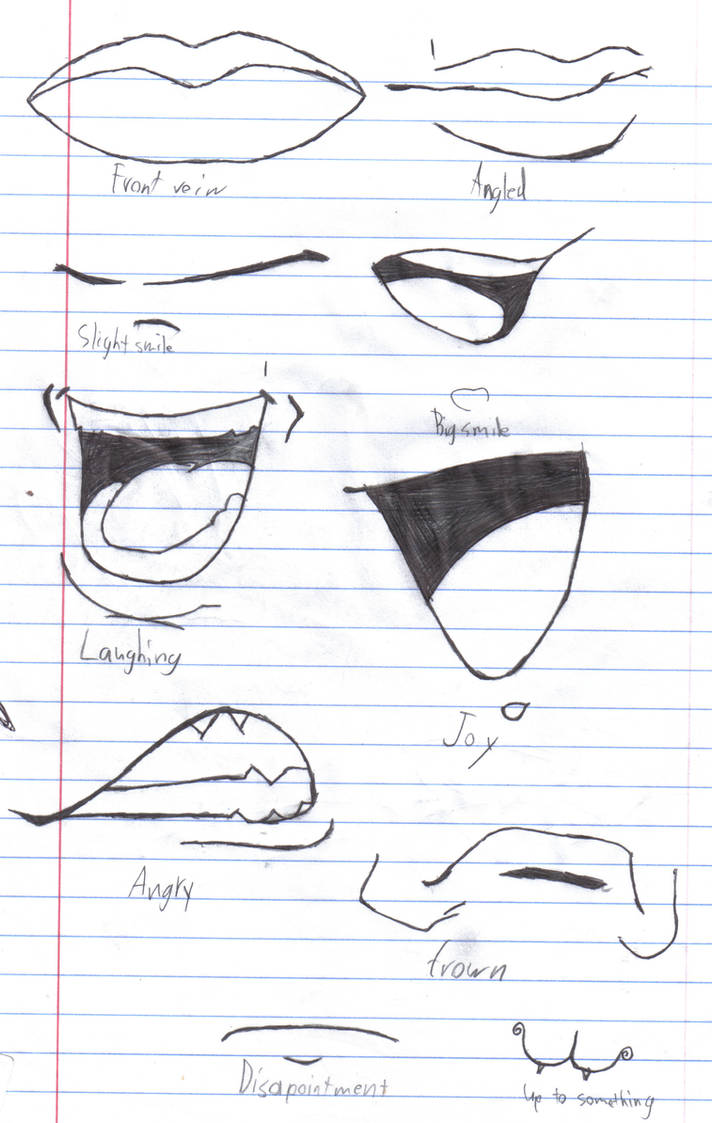 Anime mouths by crazy anime chick