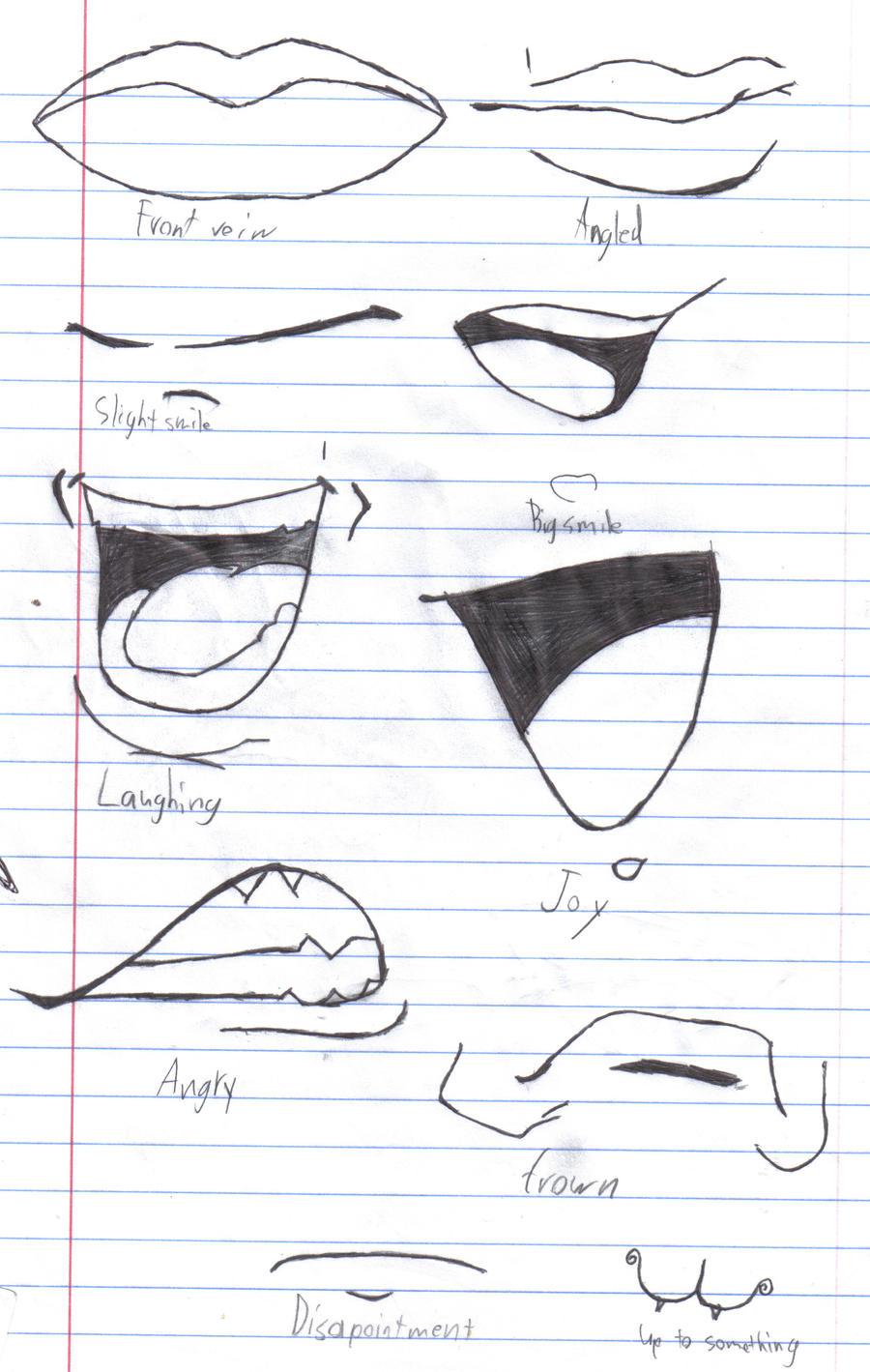 Anime Mouth